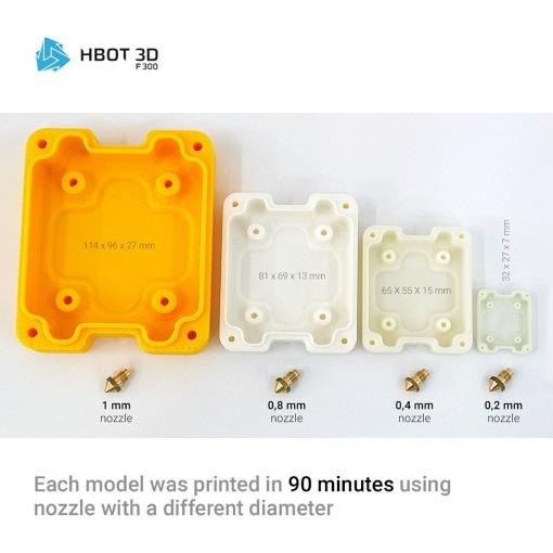 HBot-3D-dysza-mała-duża-0.2-0.4-0.6-0.8-1.0