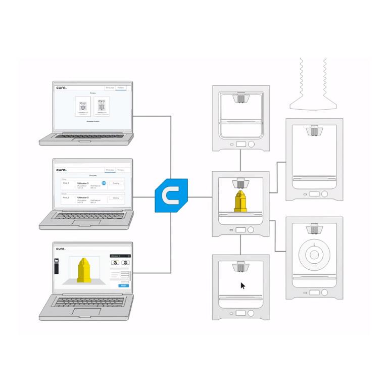 Oprogramowanie do zarządzania farmą drukarek 3d
